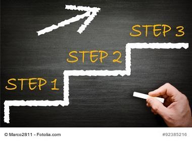 Drei Schritte, Phasen